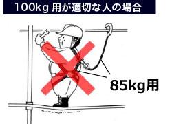 100キロ用が最適な人の場合の説明図