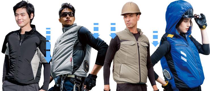空調服半袖、ベストとコンプレッションは相性抜群