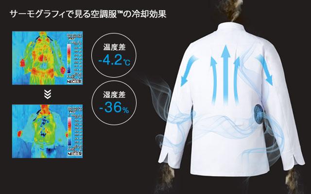 空調服™コックコート効果イメージ画像