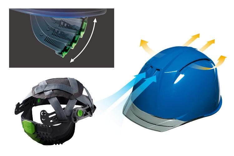 DICの涼しいシールド付きヘルメット