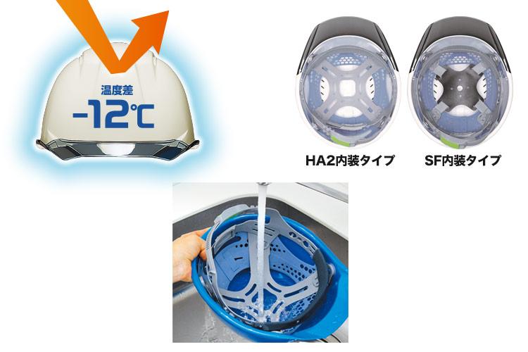DICのスチロール内装で涼しいヘルメット